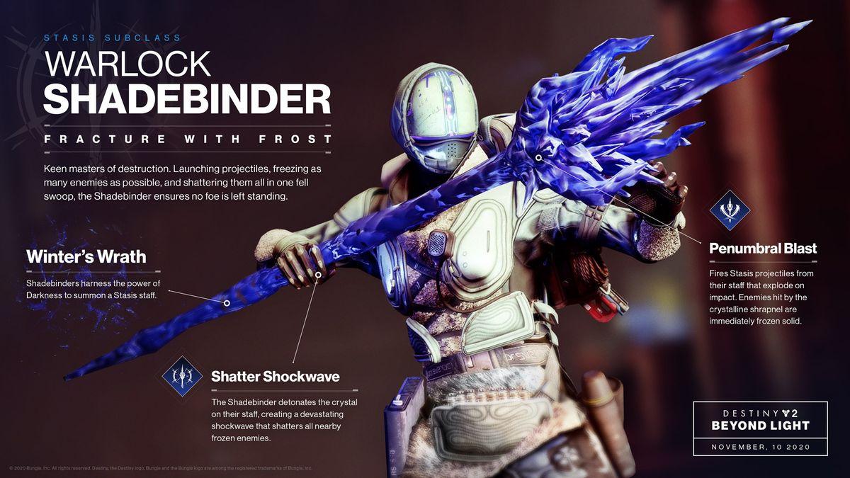 Warlock Shadebinder infographic for Destiny 2