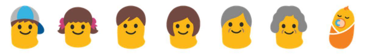android emoji comparison-wknd-google