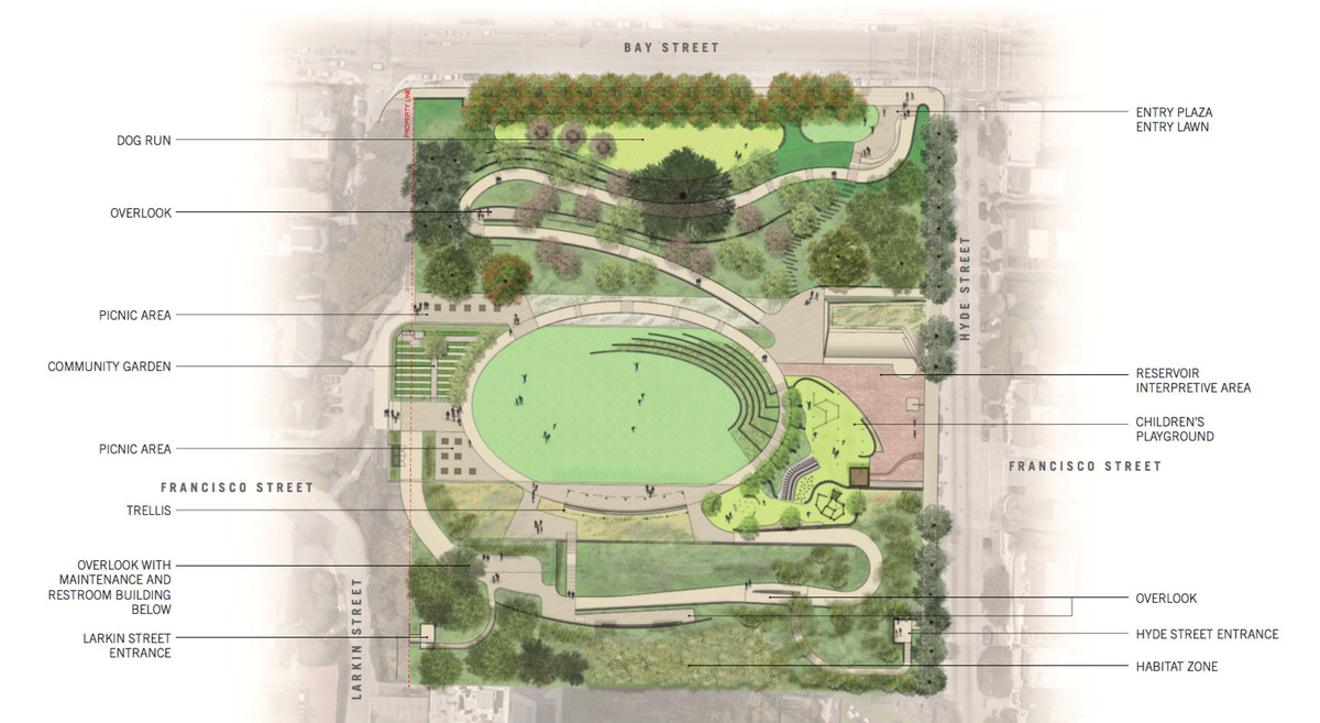 Forsaken Russian Hill Reservoir To Become 4 5 Acre Park Curbed Sf