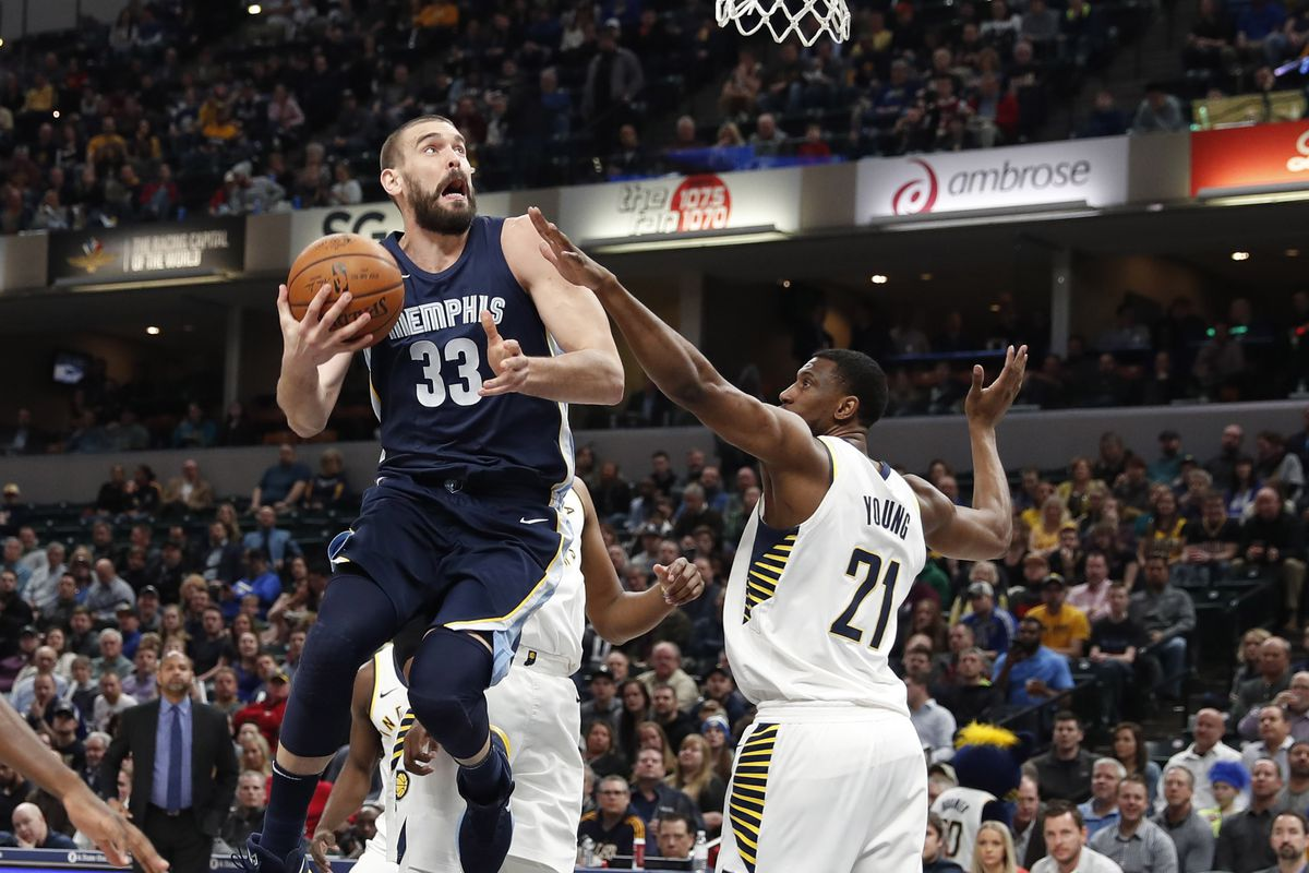 Memphis Grizzlies Vs Indiana Pacers Preview