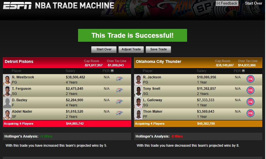 Westbrook trade proposal
