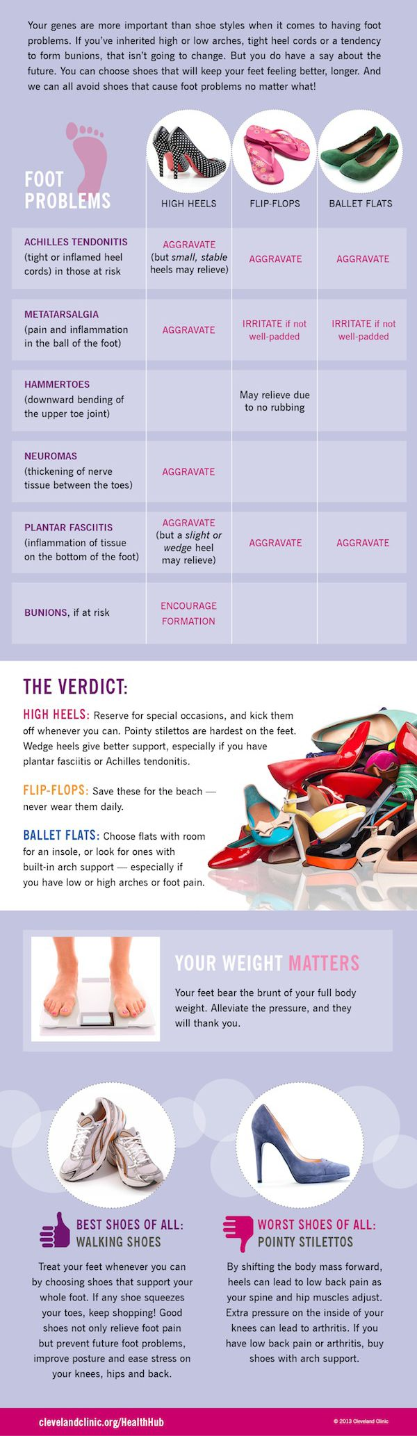 Flats and flip-flops can hurt your feet, too - Vox