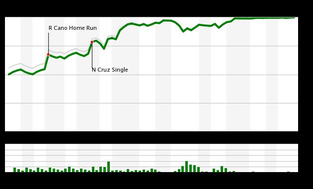 chart9.12
