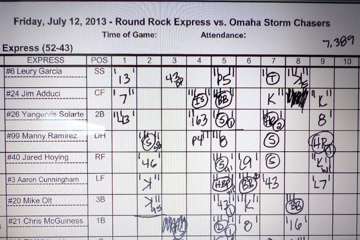 My scorecard from a minor league game earlier this season
