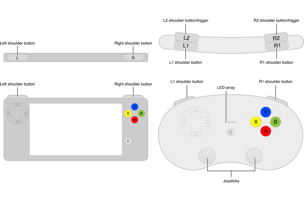 iOS 7 to include standardized game controller support - The Verge