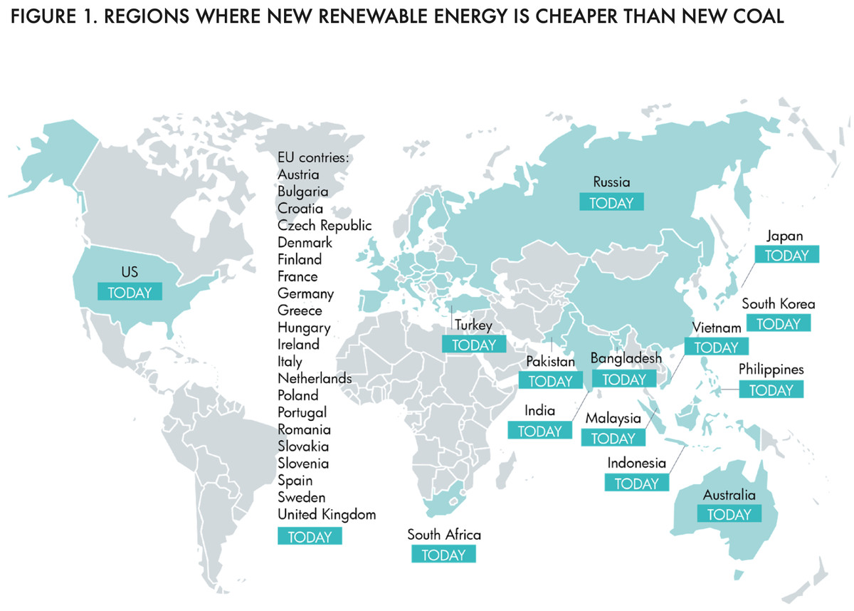 coal vs renewables
