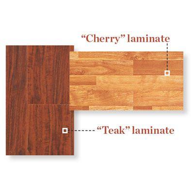 Laminate Floor Types
