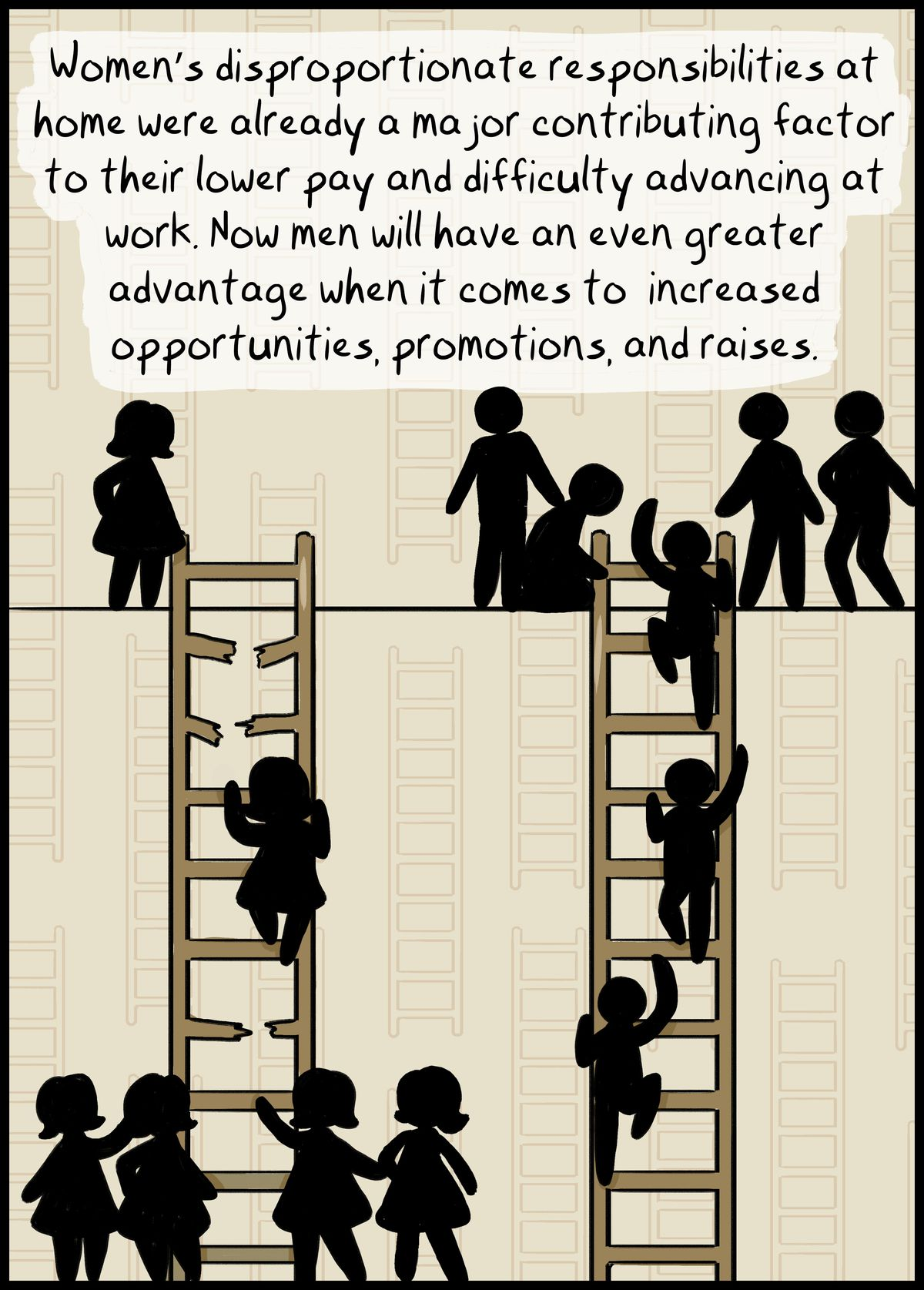 Women's disproportionate responsibilities at home were already a major contributing factor to their lower pay and difficulty advancing at work. Now men will have an even greater advantage when it comes to increased opportunities, promotions, and raises.