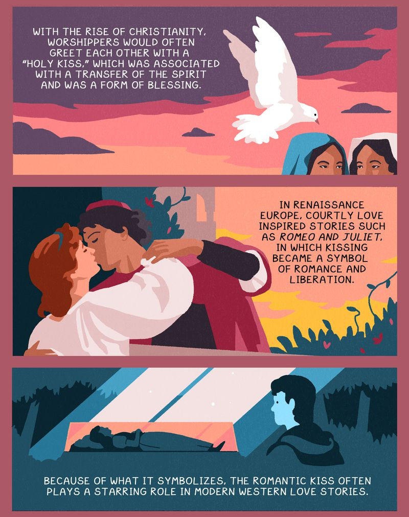 """With the rise of Christianity, worshippers would often greet each other with a """"holy kiss"""", a transfer of the spirit. In Renaissance Europe, courtly love inspired stories such as Romeo and Juliet, and kissing became the symbol of romance, liberation."""