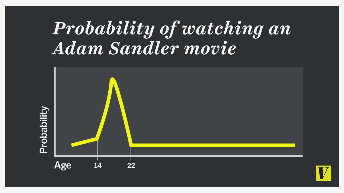 Sandler2
