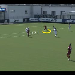 Manuela Giugliano is wearing the Roma number 10 for good reason. Giugliano threads a near-perfect throughball to find Soffia's run behind the Juve backline, only cut out by keeper Laura Giuliani at the very last moment.