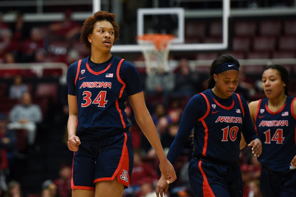 Arizona Basketball Schedule 2020 Arizona women's basketball gets ready for upcoming season as