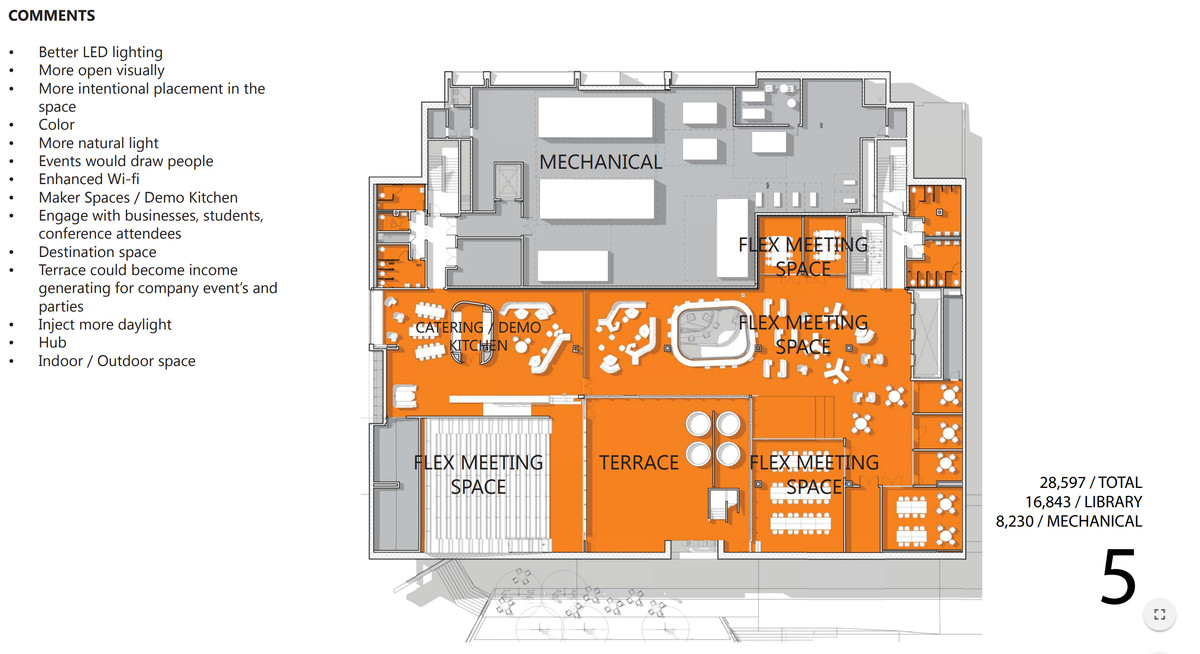 A blueprint of the redesigned 5th floor.