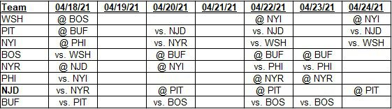 Team schedules for 04/18/2021 to 04/24/2021