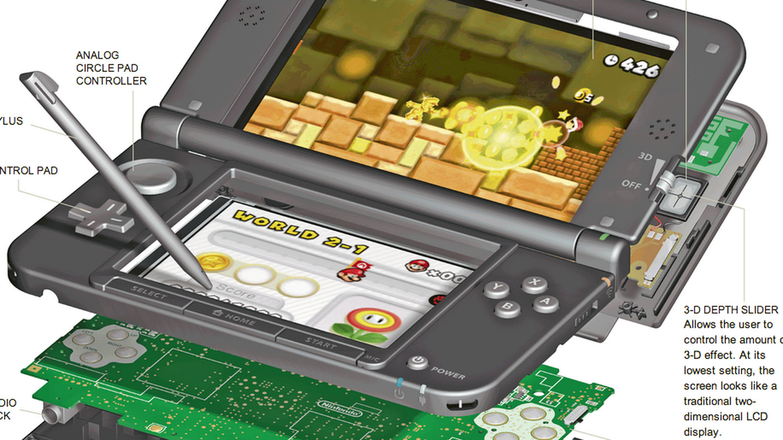 taking the 3ds xl apart a look inside nintendo 39 s handheld. Black Bedroom Furniture Sets. Home Design Ideas