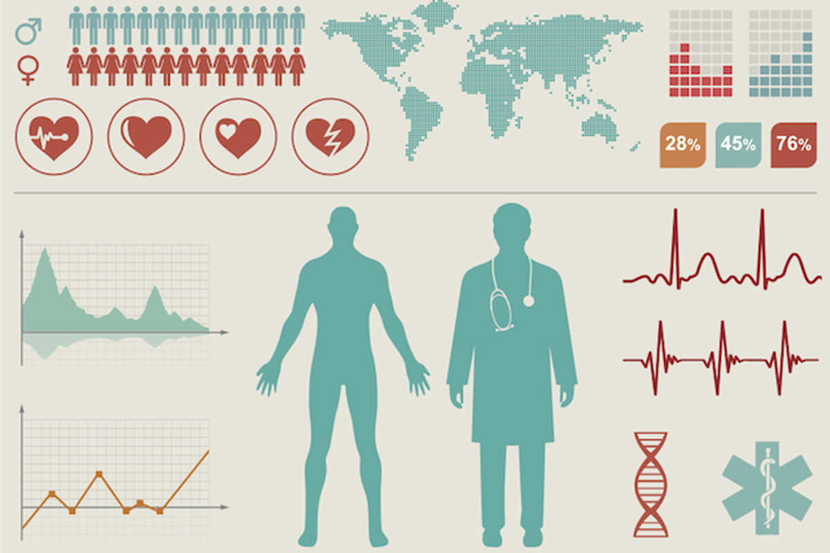 The Cure for Health Care Is in Big Data, Not the Beltway