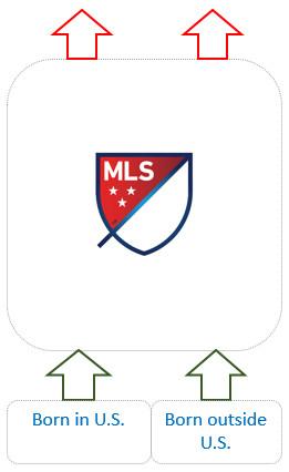 MLS_baseline