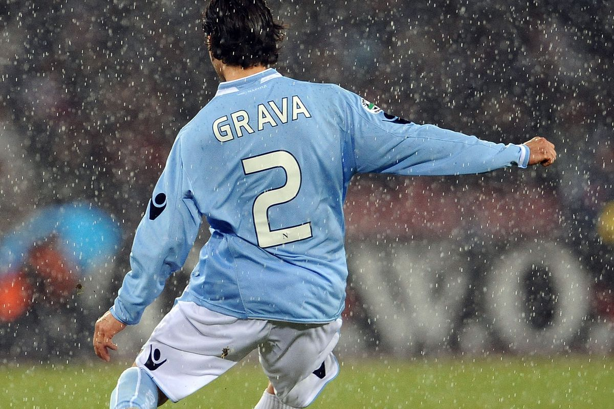 Thank you, Gianluca.