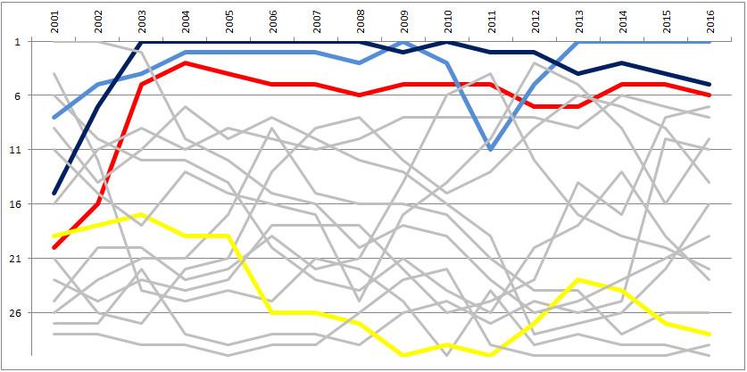 Mystery-Chart-9