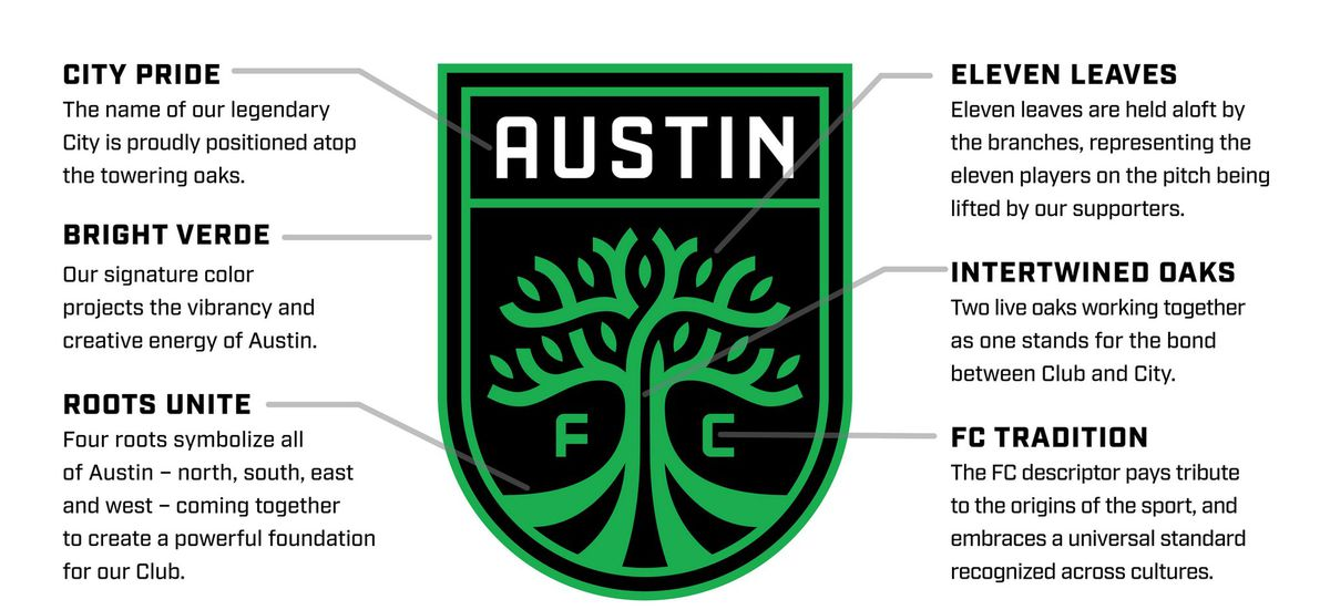 Psv Unveils Terrible Name Colors And Logo For Potential Austin Team