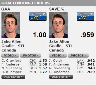Jake Allen Leader