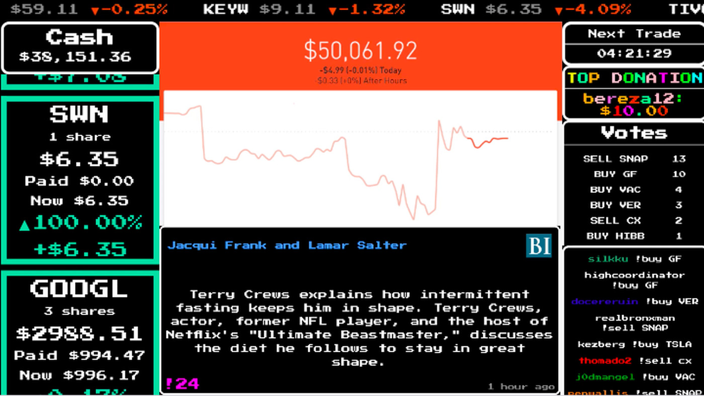 Twitch is currently playing the stock market with one man's