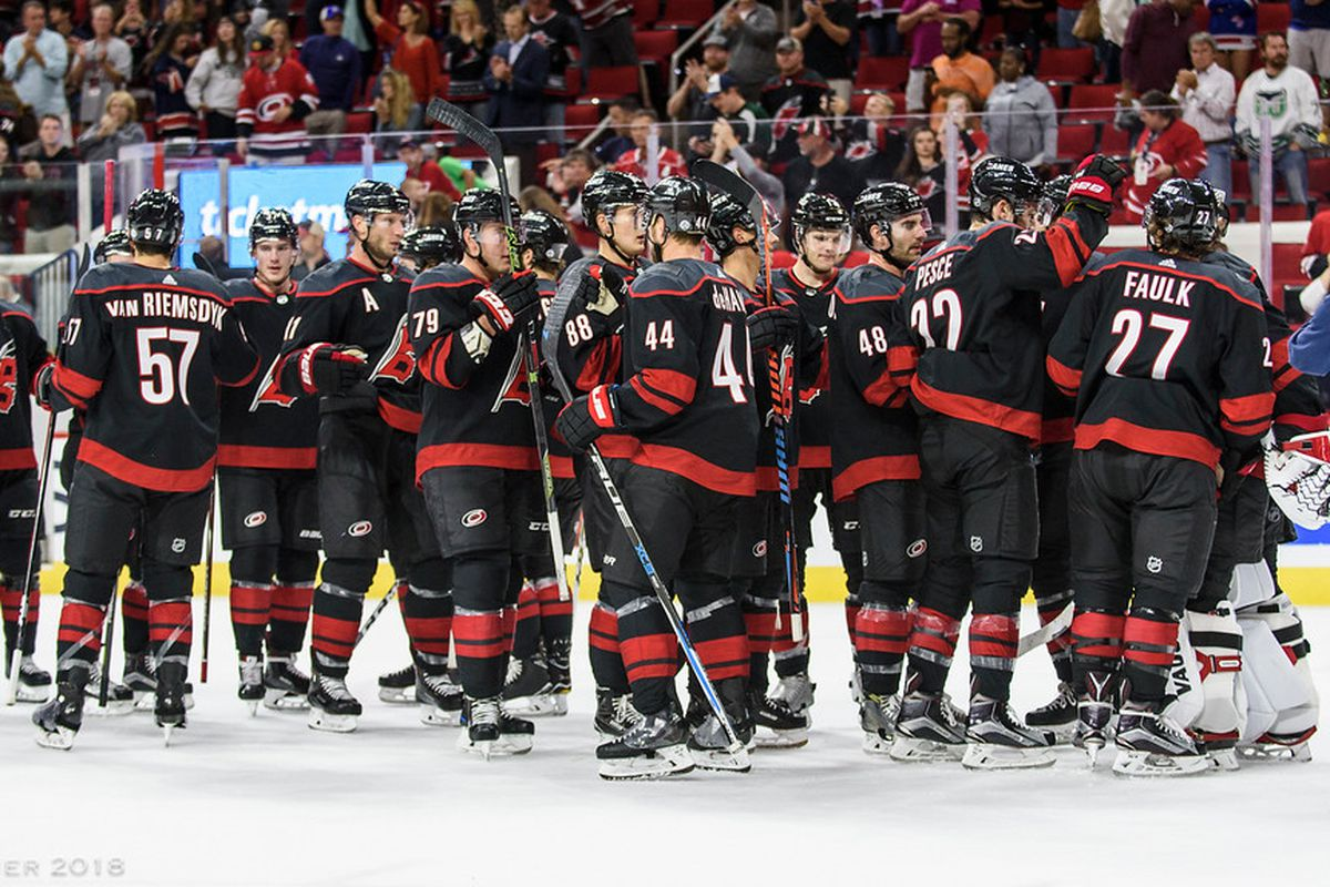 Metropolitan Division Weekly Roundup  The League Leading Carolina Hurricanes.  New ... 635f3ce5d