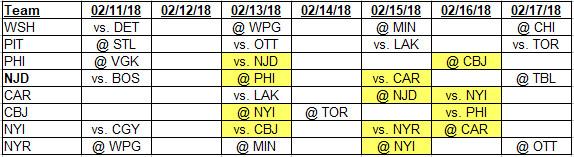 2-11-2018 Metropolitan Division Schedule