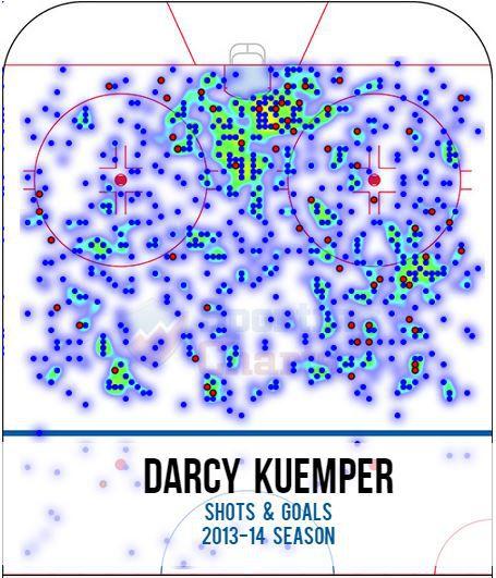 Kuemper Heat Map