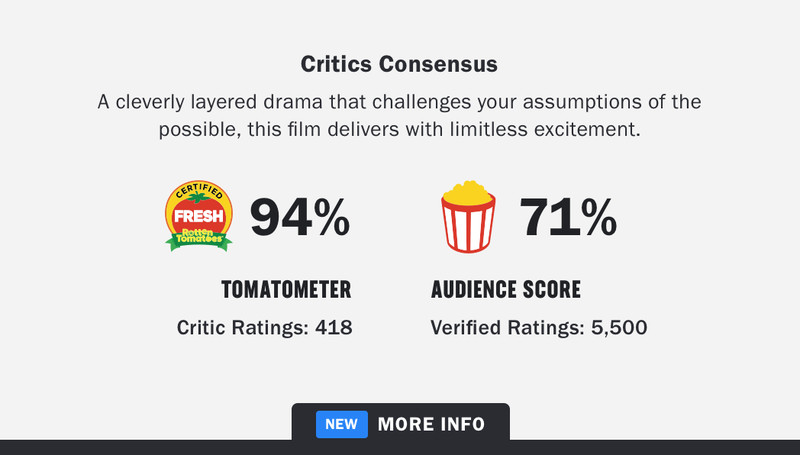 Visitors to Rotten Tomatoes will also see the verified audience score next to the critics' score.