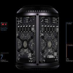 2013: Mac Pro