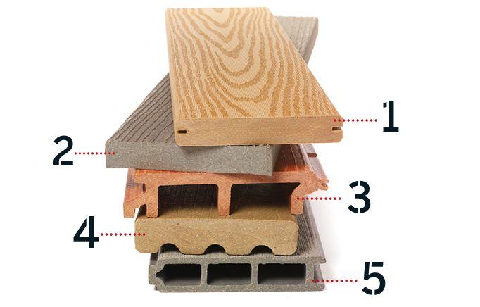 Composite Decking Profiles
