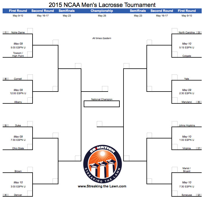 2015 NCAA Men's Lacrosse Tournament Bracket (STL)