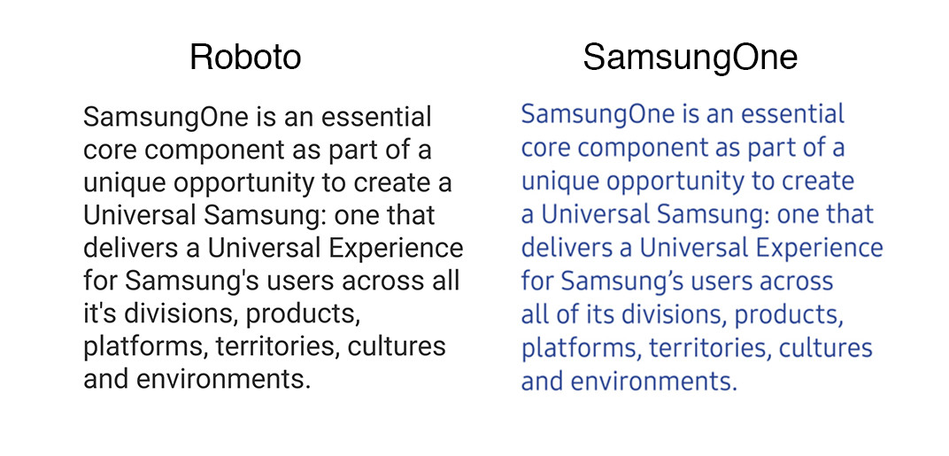 Samsung developed its own font called SamsungOne - The Verge