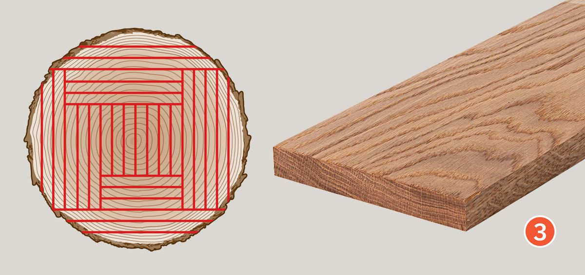 Spring 2021, Norm's Tricks of the Trade, flatsawn white oak