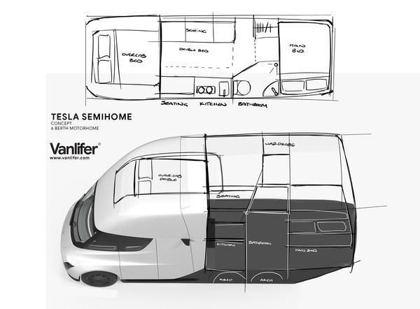Rendering showing layout of RV