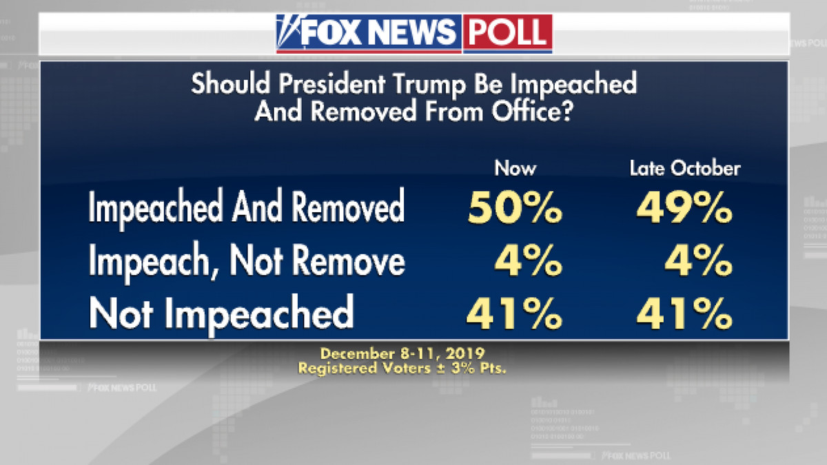 Newsx poll survey