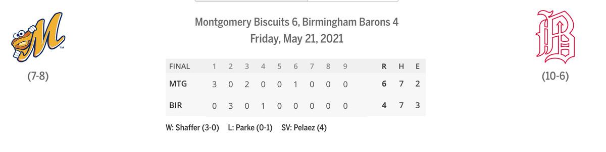 Linescore between Biscuits/Barons