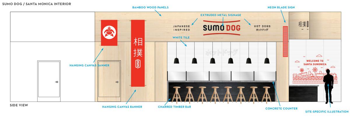 Rendering of Sumo Dog in Santa Monica