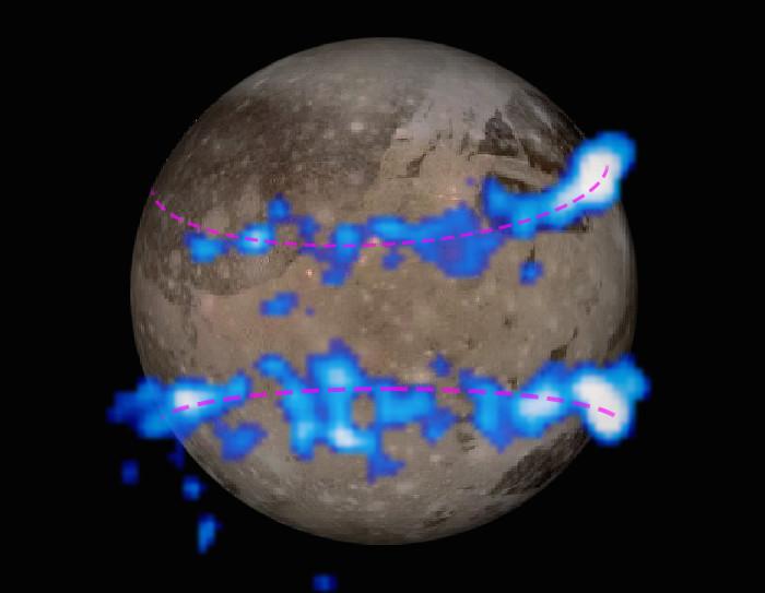 ganymede aurorae 2