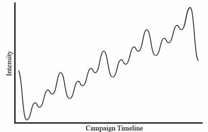 mk8 chart