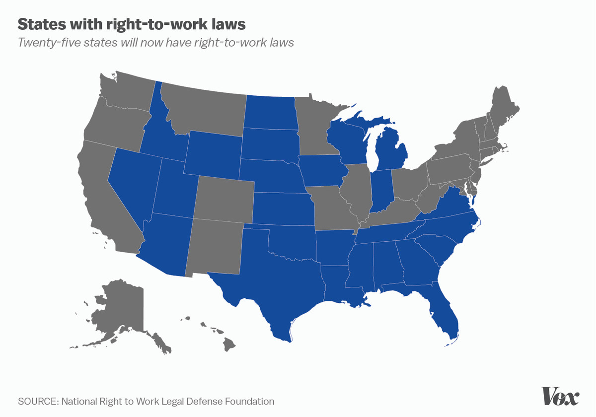 Right To Work The Anti Union Laws Now On The Books In 25 States Vox