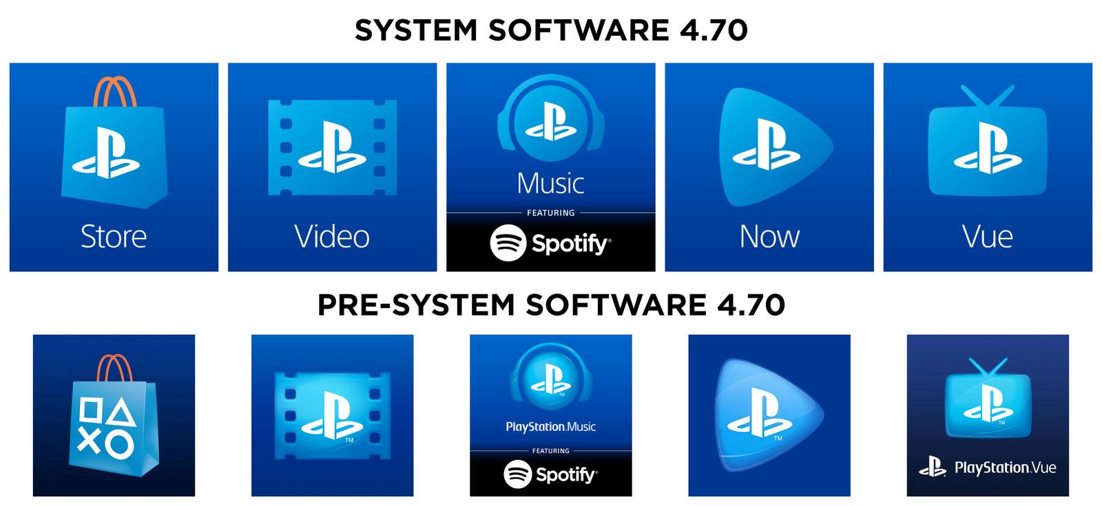 PlayStation 4 App Icon Comparison Courtesy Of Polygon