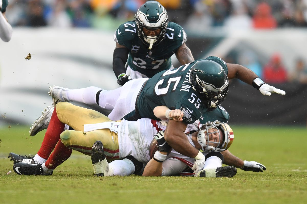 Opposing player to watch Defensive end Brandon Graham Blogging