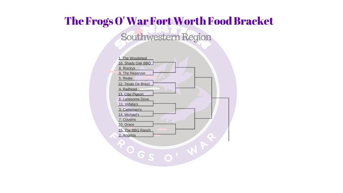 Southwest Food Bracket
