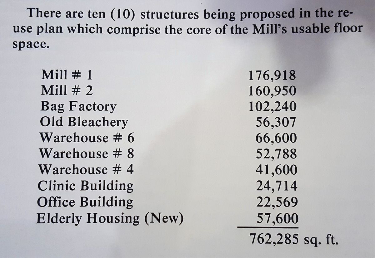 A table showing the square footage of each building on the site.