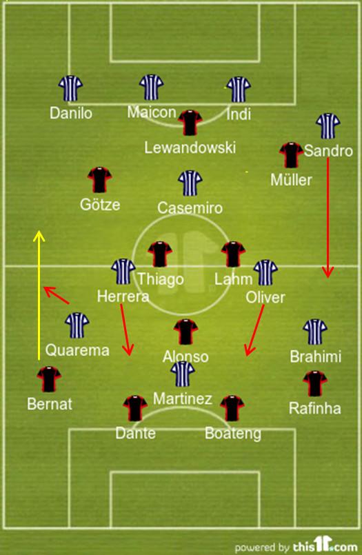 bayern-porto-tactical-champions-league