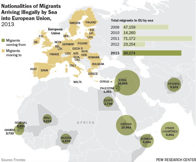 Pew Frontex Mediterranean migration map