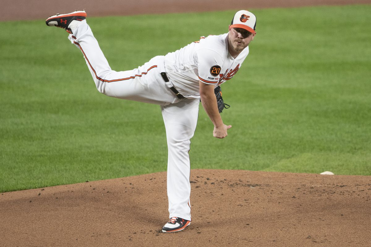 What is Orioles pitcher Dylan Bundy worth on the trade market?