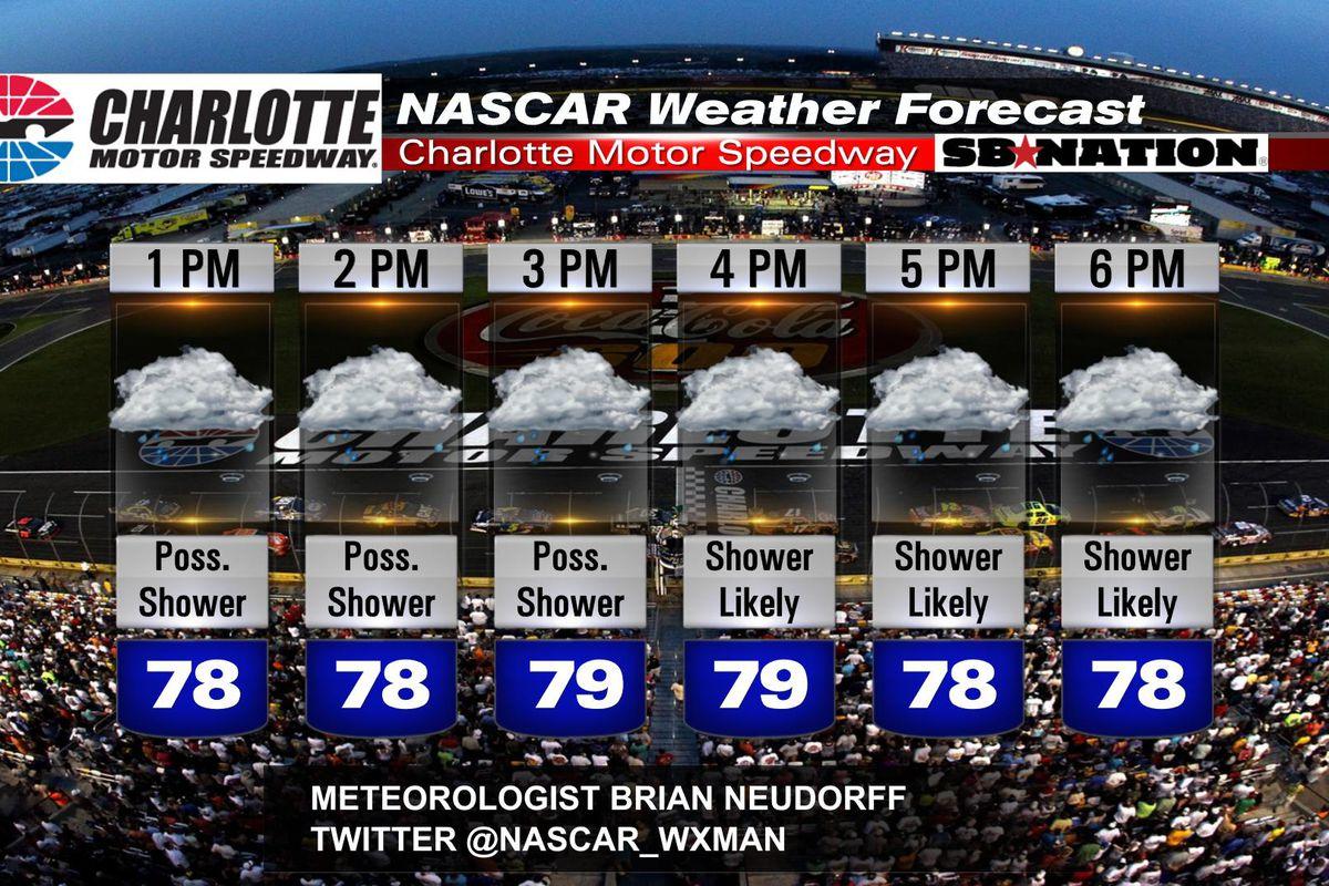 Nascar Bank Of America 500 Race Day Weather Two Possible Scenarios Both Have Rain Sbnation Com